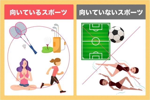 ウィッグをつけたままスポーツをするときに気をつけたい5つの注意点