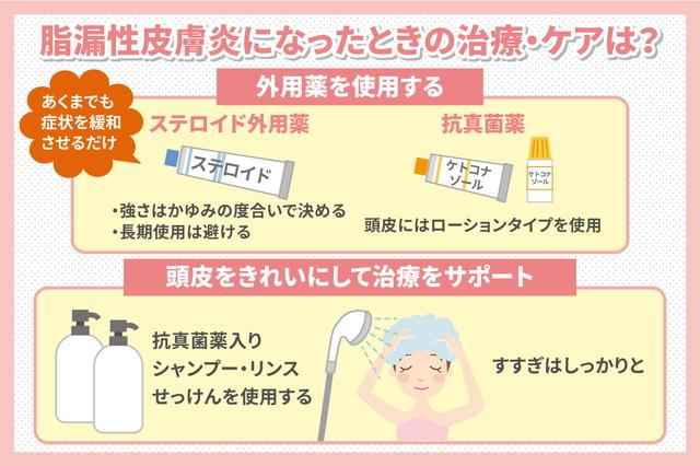 脂漏性皮膚炎になったときの治療・ケアは?