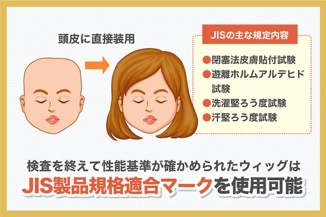 JIS製品規格適合マークを使用可能
