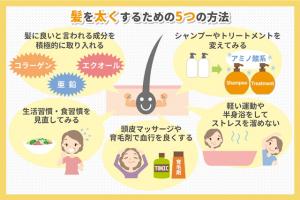 髪を太くするための5つの方法