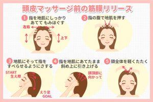 頭皮マッサージ前の筋膜リリース