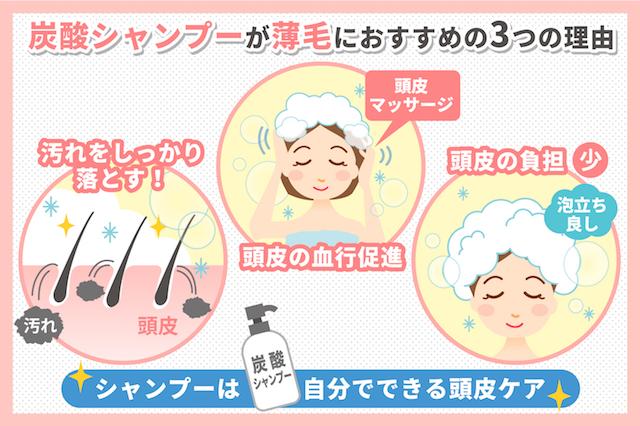 炭酸シャンプーが薄毛におすすめの3つの理由