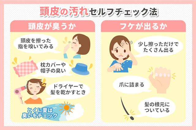 頭皮の汚れセルフチェック法