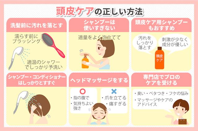 頭皮ケアの正しい方法(2)
